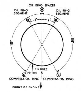 ring-gaps