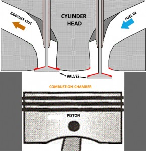 Cylinder Head Cross Section (click to enlarge)